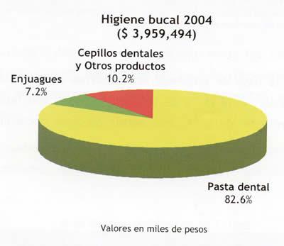 higiene%20bucal%202004.jpg