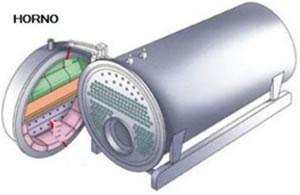 El aislamiento t rmico en hornos industriales for Aislante termico para hornos