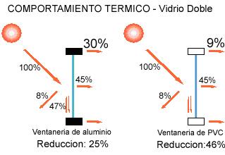 termico.jpg